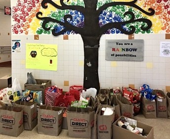 Richland donates 500 pounds of food to pantry