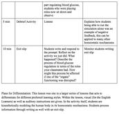 Elicits summative assessment data