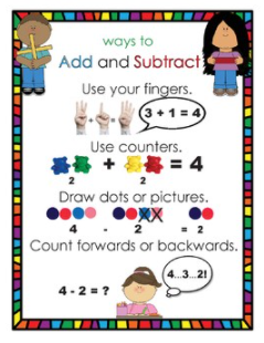 Ways to Add & Subtract!