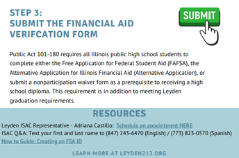 Financial Aid Verification