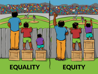 Equity Professional Development (EPD) - Survey