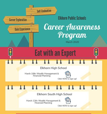 Career Awareness Program