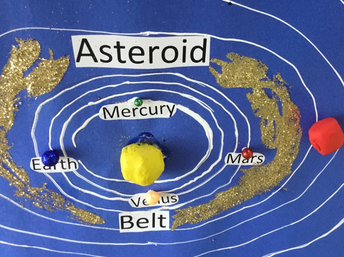 Blue poster paper with raised line planetary tracks surrounding yellow sphere, with scale sized planets of Mercury (green), Mars (red), Venus (yellow), and Earth (blue) on their track. Gold glitter is labelled Asteroid Belt