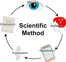 Science Experiment ideas: