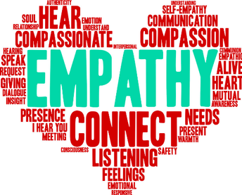 WHS Parent Education Night - Empathy Skills -Handouts