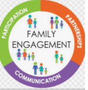 Family Engagement Night!