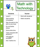 Math with Technology Anchor Chart