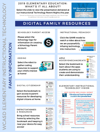 Instructional Technology Parent Night Resources
