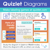 Quizlet Diagrams
