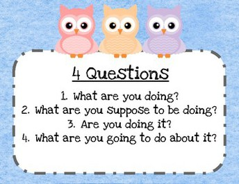 Four Questions Poster