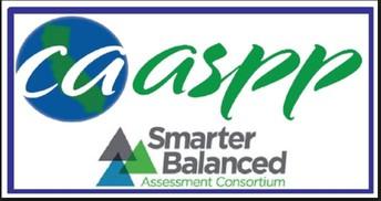 Why Inspire Needs Assessment Data?