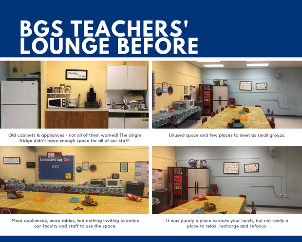 Teachers' Lounge before - old cabinets & appliances, hodge podge of decor, nothing functional.