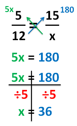 Image result for solving proportions