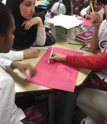 Refugee Group Brainstorming