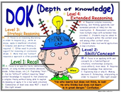 Increase Depth of Knowledge in Math Questions