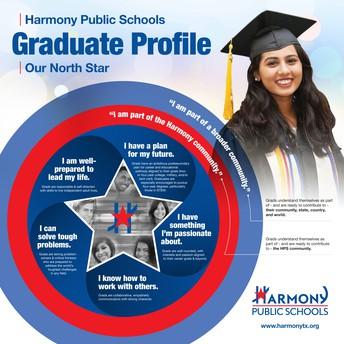 Harmony Graduate Profile