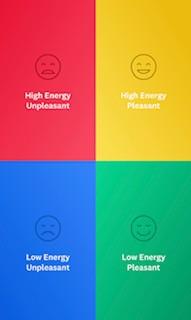 Emotional Intelligence Update