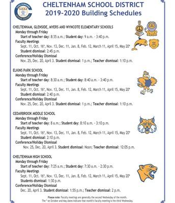 Building Schedules