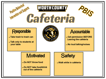 PBIS Cafeteria Posters help remind students of the behaviors expected in the cafeteria.