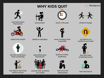 Why Kids Quit !