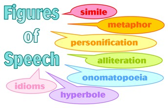 Stem Vocabulary of the Week: Figures of Speech