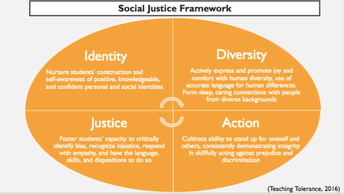 Guided by the Social Justice Standards