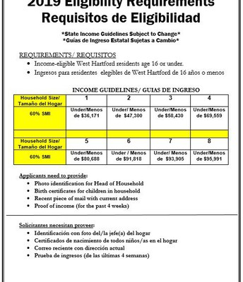 Eligibility Requirement