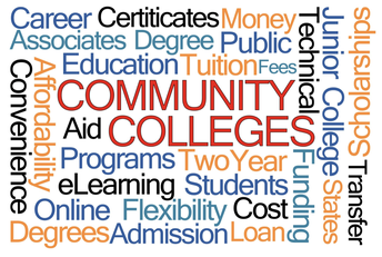 Apply to Other CA Community Colleges