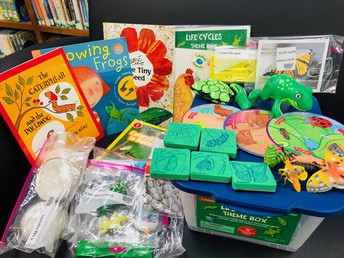 Hands on Learning Materials