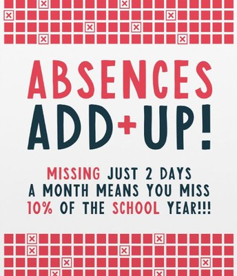 Attendance Promotes Student Success