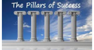 Five Pillars for Success Highlight the BPS Strategic Plan