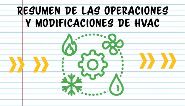 Resumen de las Operaciones y Modificaciones de HVAC graphic