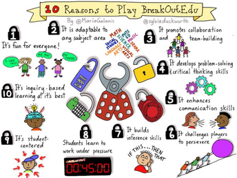 Shake up your classroom with Breakout Edu: Dec 11