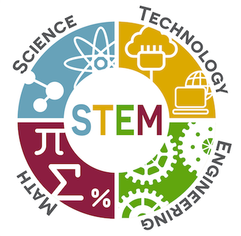 Mrs. Shaffer's STEM Update