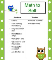 Math to Self Anchor Chart