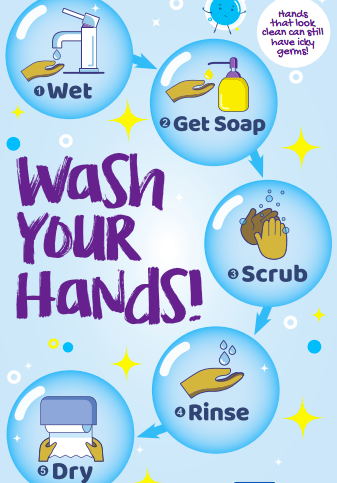 Washing Hands and Use of Hand Sanitizer