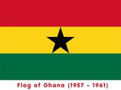 Pan-African Nationalism and OAU