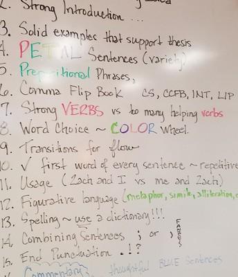 Revising and Editing Checklist