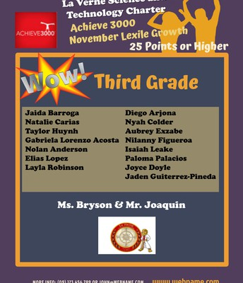 3rd Grade Lexile Growth for Reading