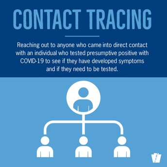 CLOSE CONTACTS & CONTRACT TRACING