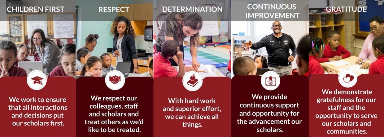 PLA@Davis Core Values
