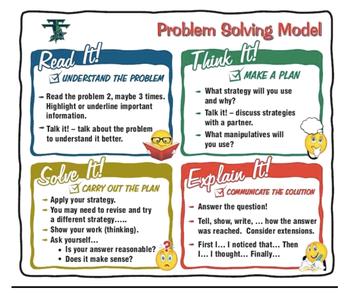 Read - Think - Solve - Explain
