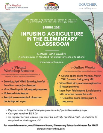 Infusing Agriculture in the Elementary Classroom