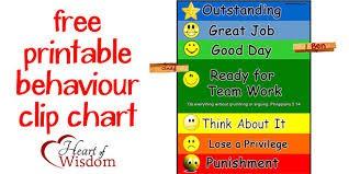 """Tear Down your Behavior Chart!"""
