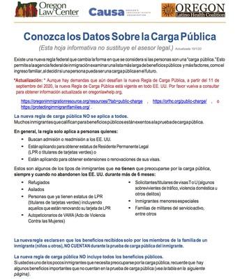 Datos sobre la carga pública