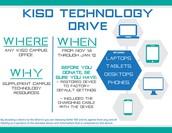 KISD Technology Drive