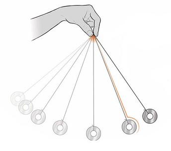 Grades K-2: Investigating Pendulums