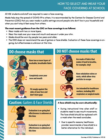 New HSE Schools Mask Guidelines