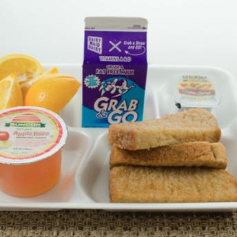 Breakfast Procedures