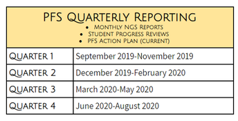 PFS Action Plan and Implementation Process 2020-2021